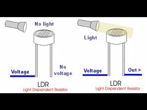 Arduino Tutorials - [09] Light Dependent Resistor (LDR) sensor - YouTube