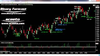 Multicharts Daily Report 20th Aug 2012 Forex Euro USD 6E Futures