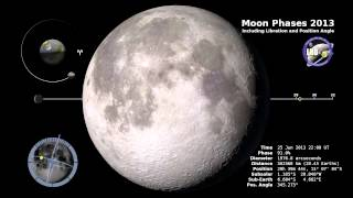 NASA | Moon Phase & Libration: Moon With Additional Graphics thumbnail