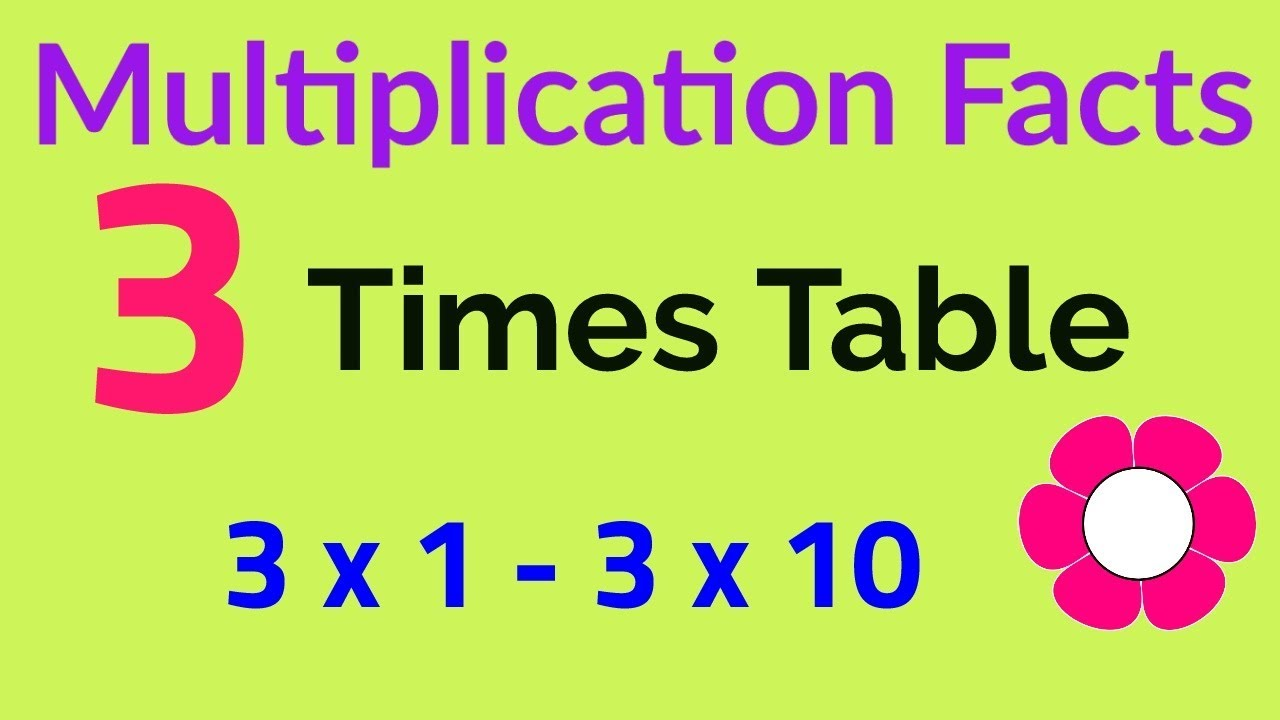 3 Times Table Multiplication Facts Flashcards In Order Three