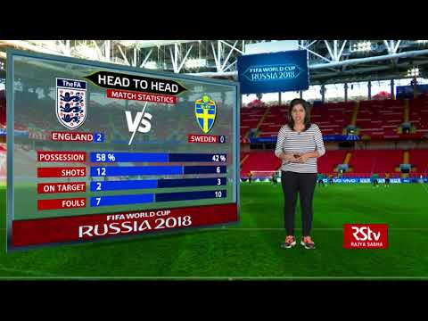 FIFA World Cup Stats Zone: England vs Sweden Match Statistics