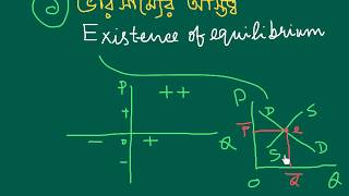 Market equilibrium -  existence and uniqueness
