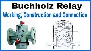 Buchholz Relay in Hindi. Buchholz Relay Working, Construction and Connection