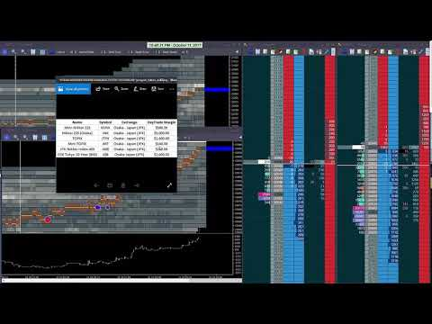 Jigsaw Tradr | How to add 5 New Japanese Markets + Mini-Nikkei 225