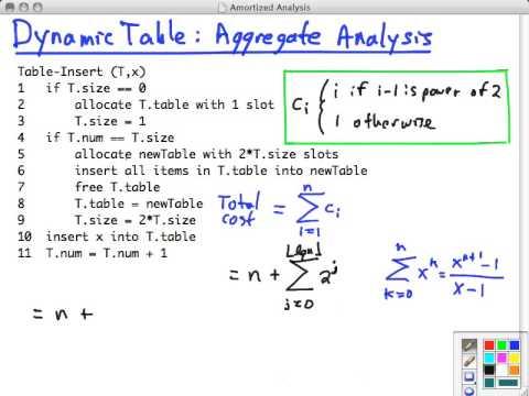 Topic 15 B Dynamic Table Analysis