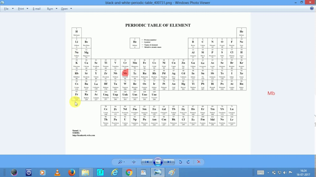 Chemistry tricks to learn periodic table images periodic table chemistry how to learn periodic table in hindi youtube chemistry how to learn periodic table in gamestrikefo Images