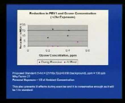Lecture_3 Air Quality Standards