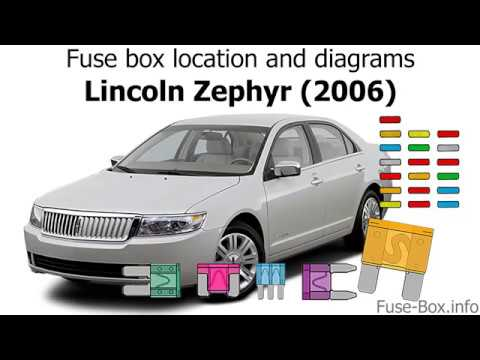 Fuse box location and diagrams Lincoln Zephyr (2006) - YouTube