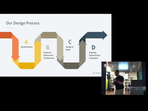 Step-By-Step Guide To Leverage Amazing Design To Drive Sales For Your Business - Athens 11th meetup