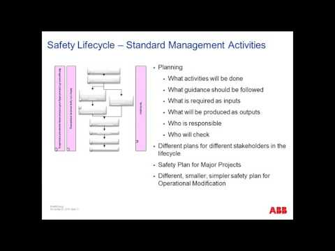 Managing Functional Safety - Understanding Where You Are Webinar