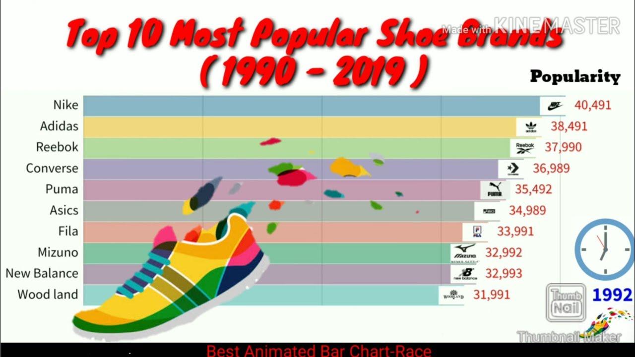 most popular shoe companies