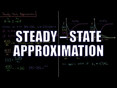 Chemical Kinetics 3.4 - Steady-State Approximation
