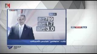 DMTV - Wrap Up : أوباما يعاني من راتبه المتواضع!