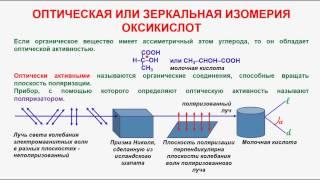 № 104. Органическая химия. Тема 18. Карбоновые кислоты. Часть 16. Оптическая или зеркальная изомерия