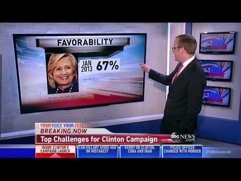 "Jon Karl: Clinton's ""Popularity Has Taken Beating Since She Left Office As Secretary Of State"""