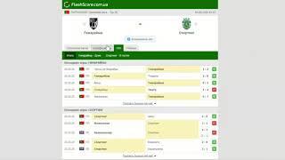 Гимарайнш Спортинг Прогноз и обзор матч на футбол 04 июня 2020 Примейра лига Тур 25