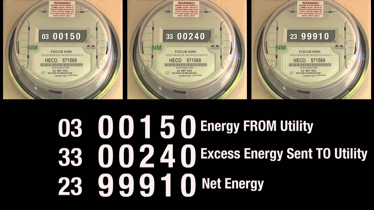 How to read a Net Energy Meter