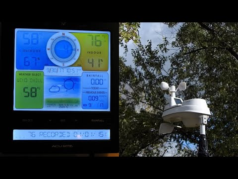 End of September Sunspots & My Weather Station