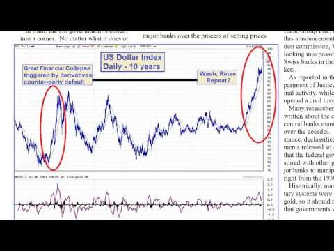 The Fix Is In: Gold Price Manipulation