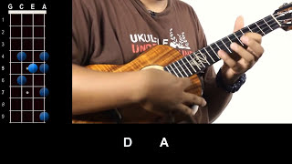 """Escape (The Piña Colada Song)"" Ukulele Play-Along!"
