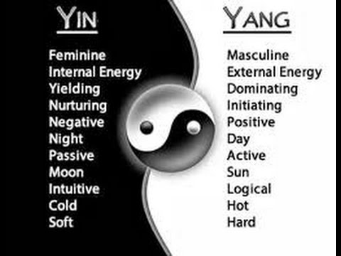 Balancing Your Masculine And Feminine Polarities