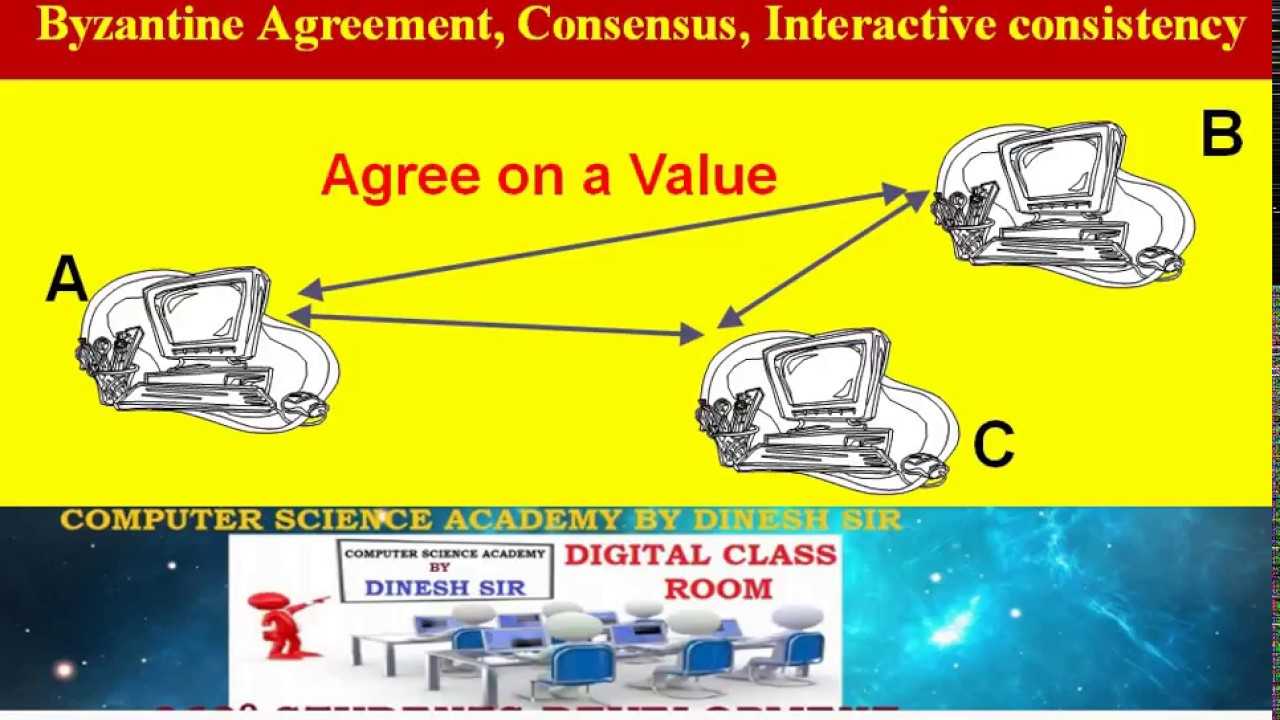 Agreement Problems In Distributed System Byzantine Agreement