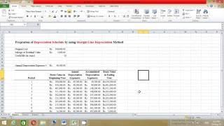 How to prepare Depreciation schedule by using Straight Line Depreciation Method   (Samir)