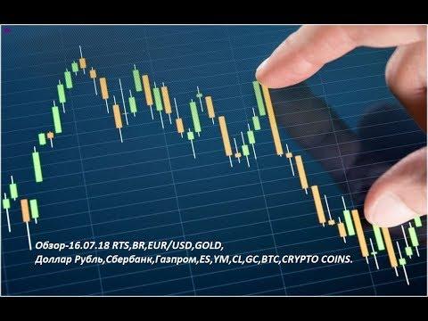 Обзор-16.07.18 RTS,BR,EUR/USD,GOLD, Доллар Рубль,Сбербанк,Газпром,ES,YM,CL,GC,BTC,CRYPTO COINS
