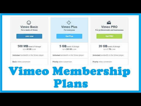 Vimeo Membership Plans