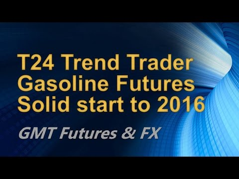 T24 Trend Trader Gasoline Futures Solid start to 2016