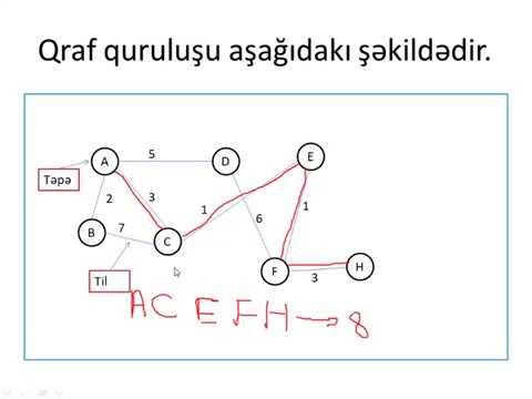 MS Word 2010 -3 Azərbaycan dilində