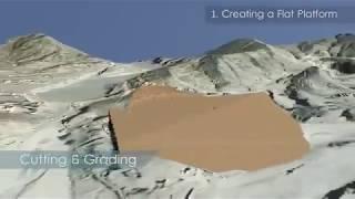 Future mega project of Pakistan on Pak-Afghan Torkham border