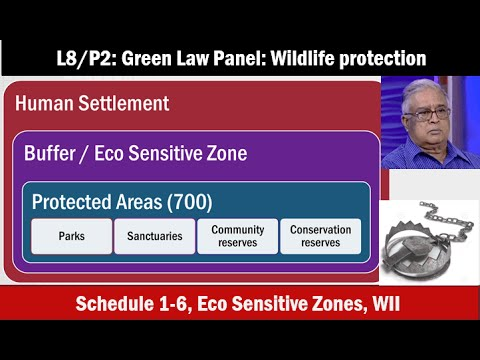 L8/P2: Green law panel- purpose, reforms in Wildlife protection Act, Schedule 1-6, WII