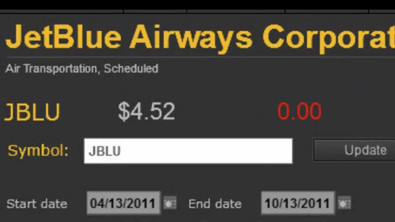 Stockoodles Jet Blue Jblu Stock Investor Realtions Youtube