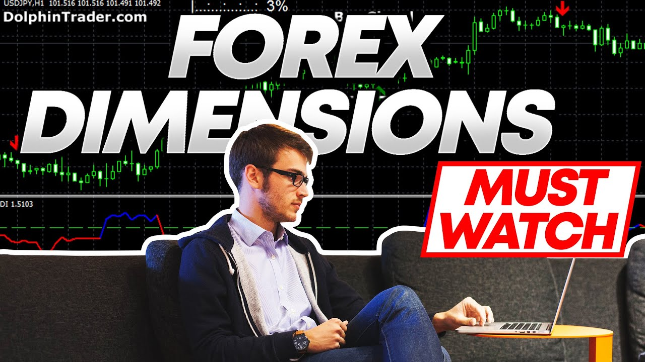 3 forex dimensions