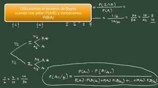 25. Teorema de Bayes: ejemplo y enunciado.
