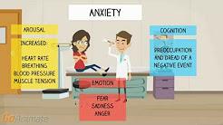 Statistics Anxiety