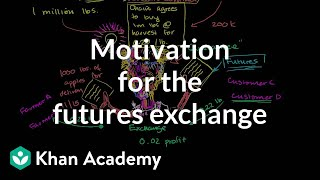 Motivation for the futures exchange | Finance & Capital Markets | Khan Academy