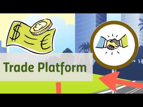 Grain Trading System