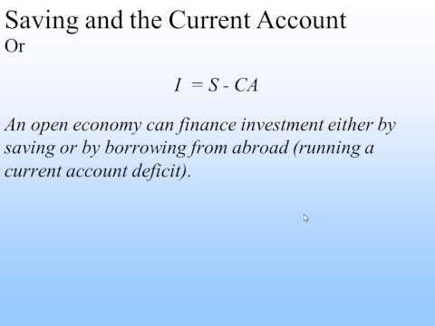 International Finance class4_National Income Accounting & Balance of Payments