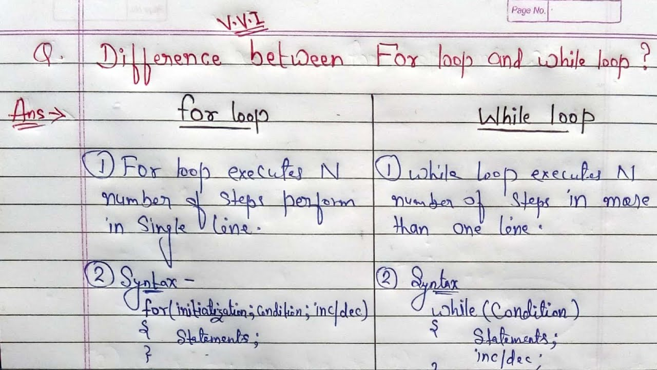 Difference between for loop and while loop | for loop VS while loop - YouTube