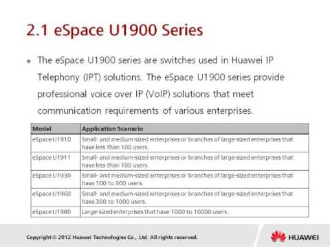 PART 01 Huawei eSpace U1900 System Introduction
