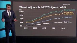 Lage Rente Is Tikkende Tijdbom   Rtl Z Nieuws