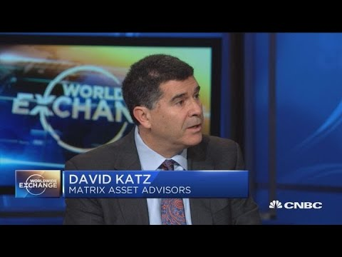 Katz: If the trade war heats up, we will not have a good year in the markets