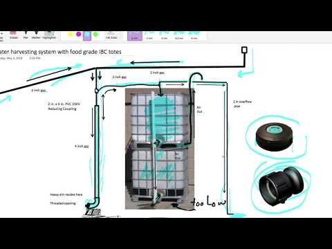 Quick Detailed Water Harvesting System IBC Totes for Irrigation-Fully explained schematics