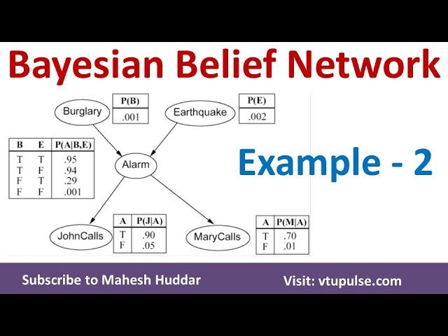 2.  Bayesian Belief Network | BBN | Solved Numerical Example Burglar Alarm System by Mahesh Huddar
