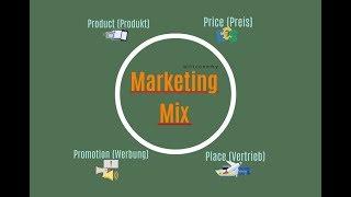 Marketing Mix | kurz und knapp erklärt | Beispiel | wirtconomy