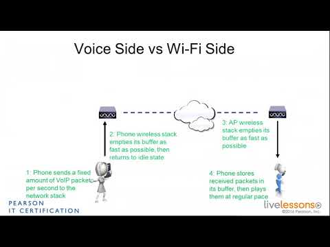 Download Youtube: 1 2 Real Time Voice Coverage   CCNA Wireless 200 355