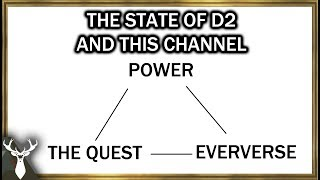 The State of Destiny 2 and This Channel