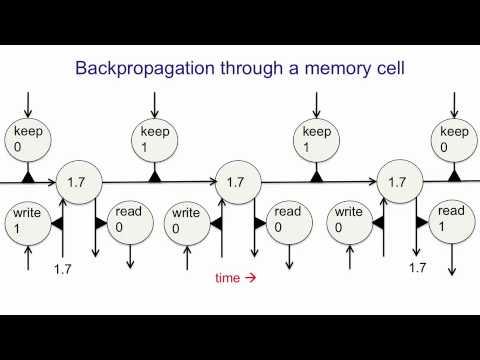 7 - 5 - Long-term Short-term-memory